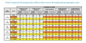NZEB energy consumption